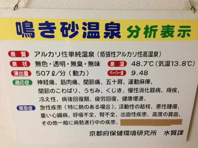 Tennen Nakisuna Onsen Uchiyu Oyado Yukichi, Kyōtango