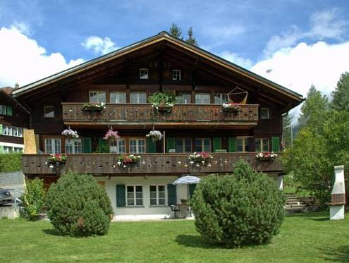 Guggerzyt, Interlaken