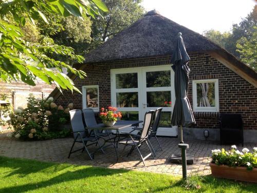Op de Kuyerlatten, Zwolle
