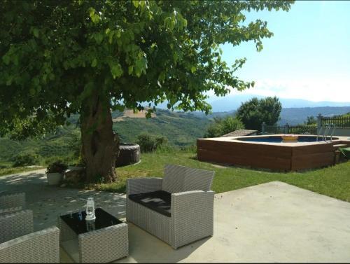 Villa Valle del Sole, Chieti