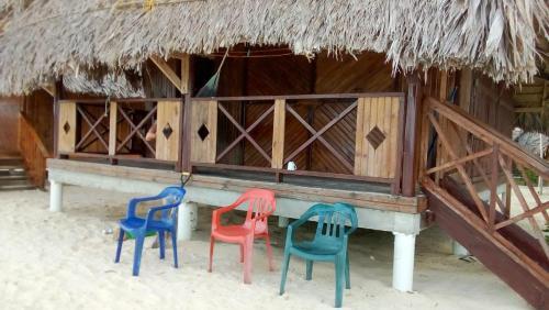 Guna yala Cabins, Kuna Yala